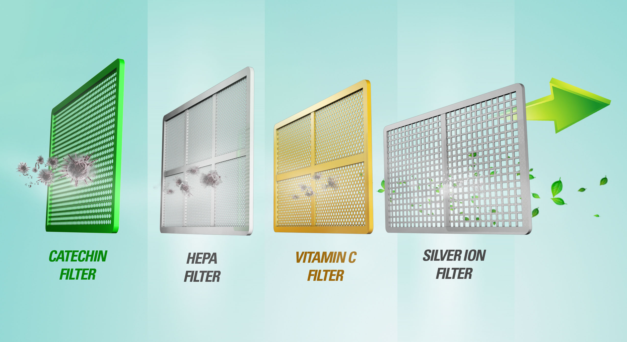 All-around Healthy Protection: 4-in-1 Filter